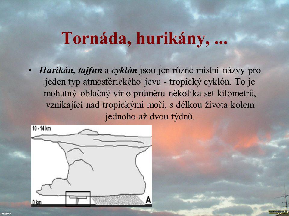 Tornáda, hurikány,... Hurikán, tajfun a cyklón jsou jen různé místní názvy pro jeden typ atmosférického jevu - tropický cyklón. To je mohutný oblačný