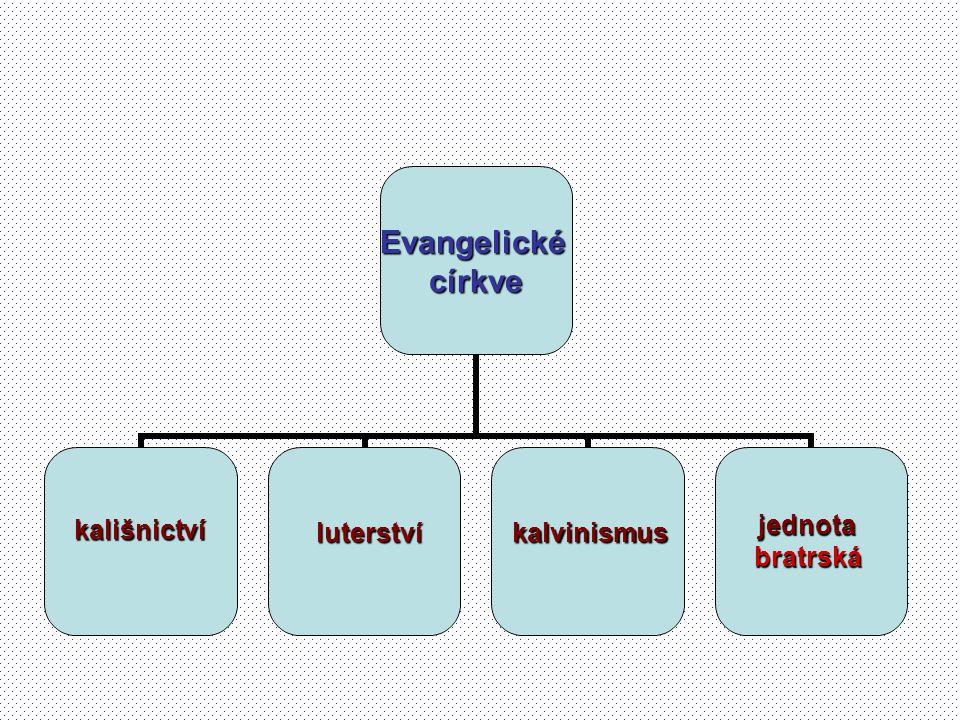 Evangelickécírkvekališnictví luterstvíkalvinismus jednota bratrská