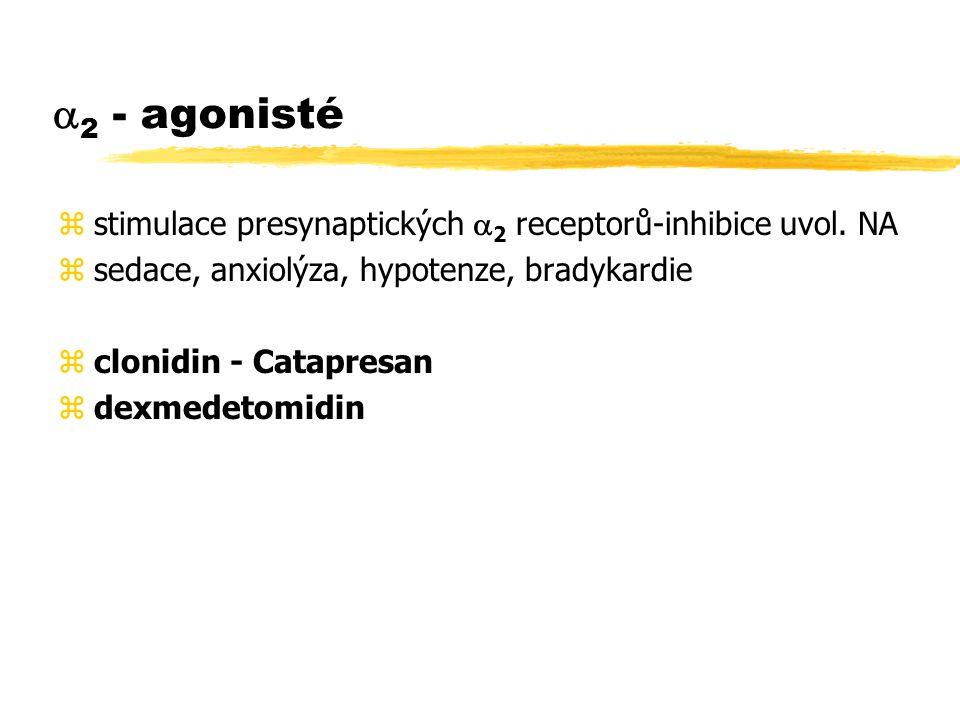  2 - agonisté zstimulace presynaptických  2 receptorů-inhibice uvol.