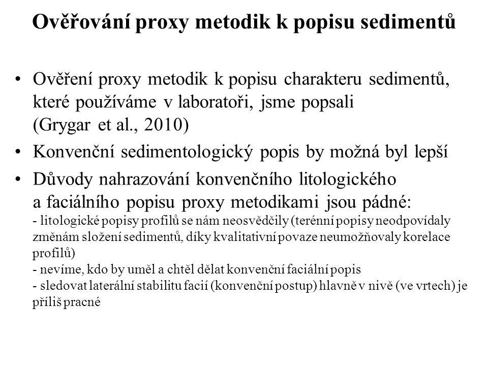 Ověřování proxy metodik k popisu sedimentů Ověření proxy metodik k popisu charakteru sedimentů, které používáme v laboratoři, jsme popsali (Grygar et