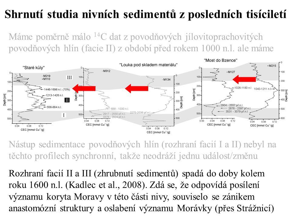 Shrnutí studia nivních sedimentů z posledních tisíciletí Máme poměrně málo 14 C dat z povodňových jílovitoprachovitých povodňových hlín (facie II) z o