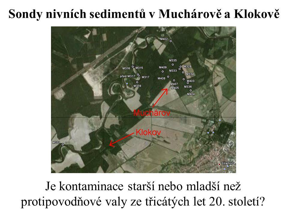 Sondy nivních sedimentů v Muchárově a Klokově Je kontaminace starší nebo mladší než protipovodňové valy ze třicátých let 20. století?
