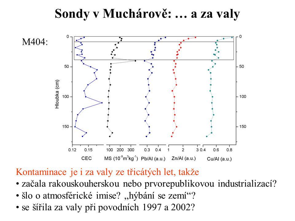 Sondy v Muchárově: … a za valy M404: Kontaminace je i za valy ze třicátých let, takže začala rakouskouherskou nebo prvorepublikovou industrializací? š