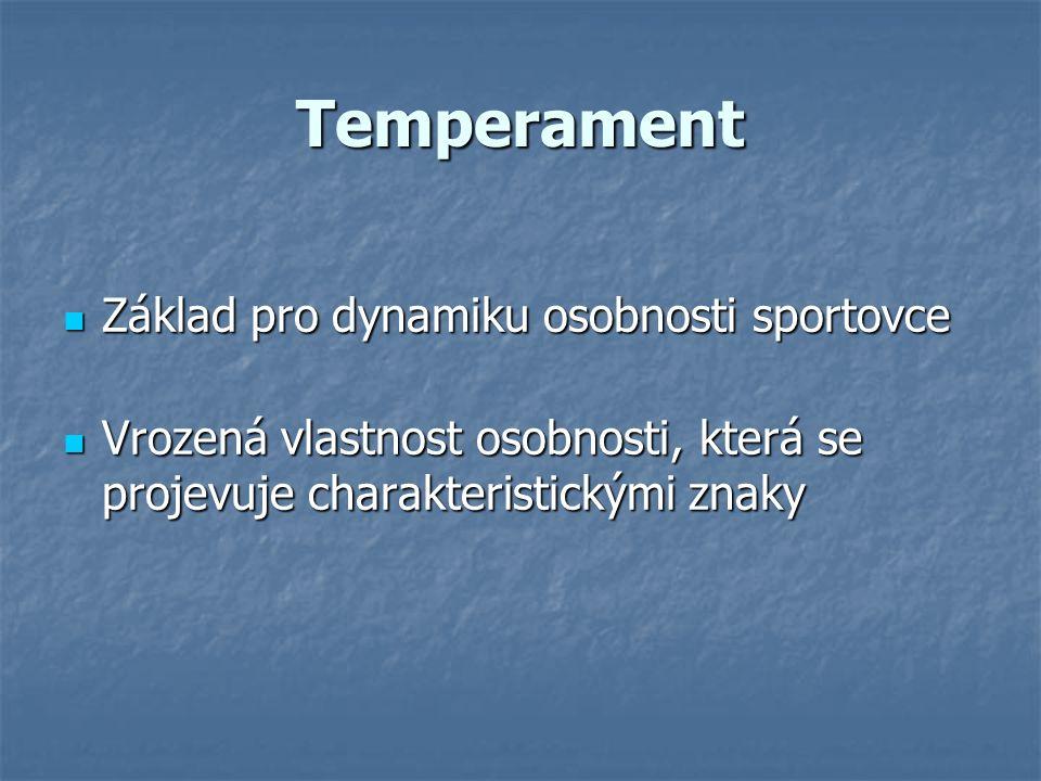 Dynamika osobnosti sportovce Superkompenzační efekt Nástup vzruchu Odezva na podnět (úroveň odezvy) Odeznívání vzruchu Regenerace
