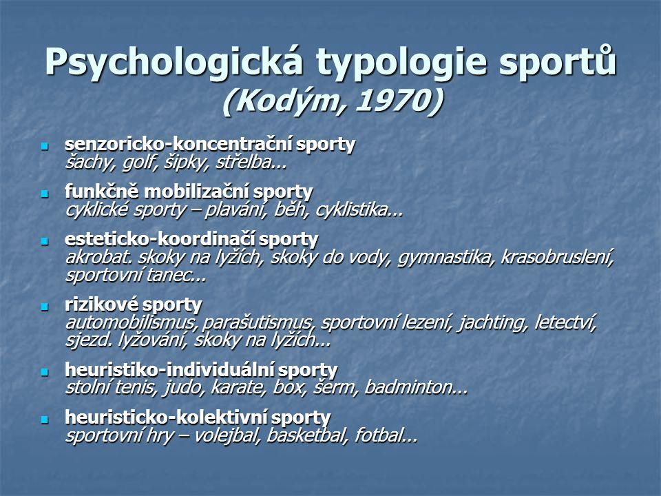 Osobnost sportovce individuální jednota duševních vlastností, které jsou relativně stálé a v každé konkrétní situaci se projevují zcela typickým způsobem