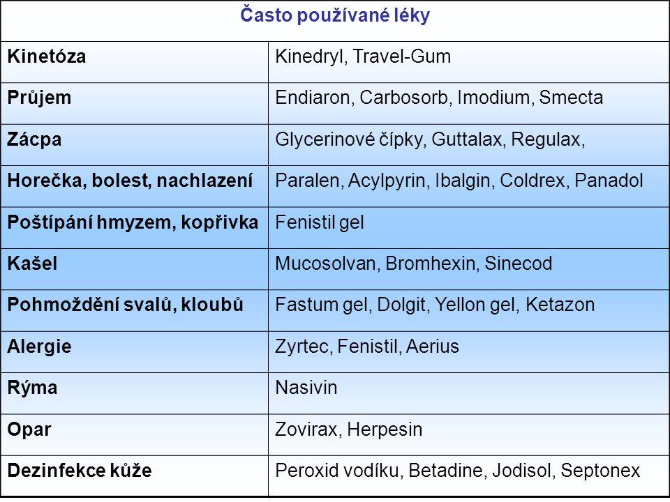 Často používané léky KinetózaKinedryl, Travel-Gum PrůjemEndiaron, Carbosorb, Imodium, Smecta ZácpaGlycerinové čípky, Guttalax, Regulax, Horečka, boles