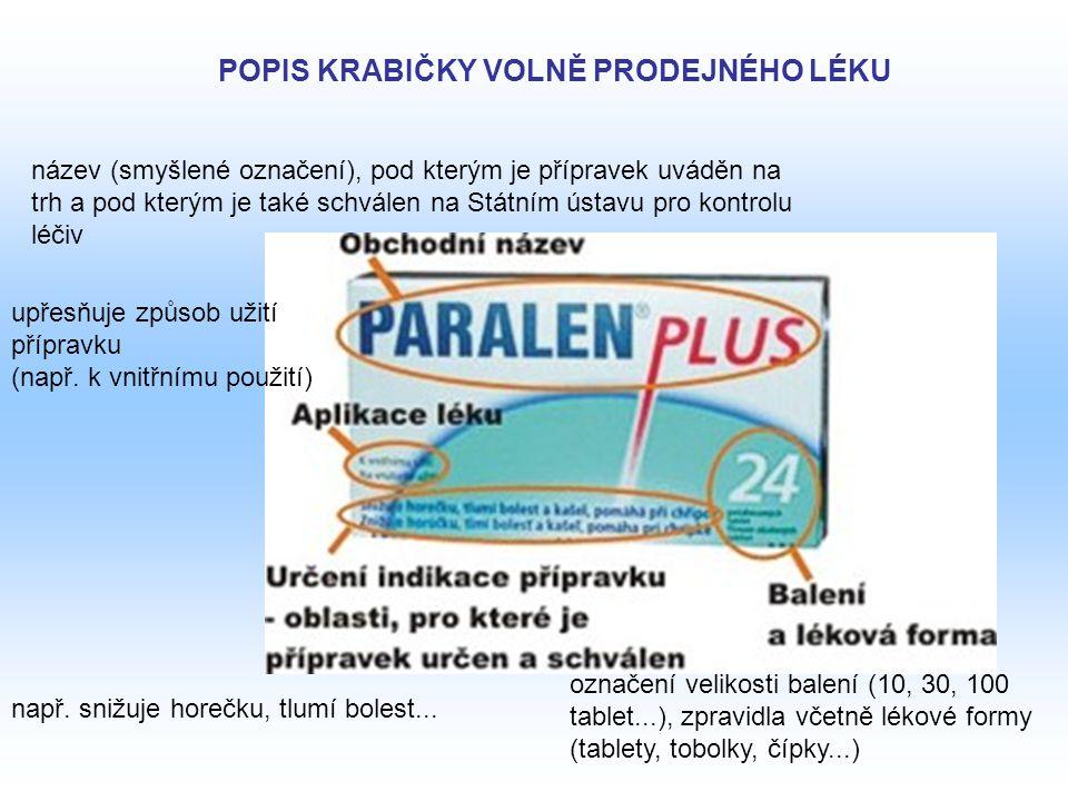 název (smyšlené označení), pod kterým je přípravek uváděn na trh a pod kterým je také schválen na Státním ústavu pro kontrolu léčiv upřesňuje způsob u