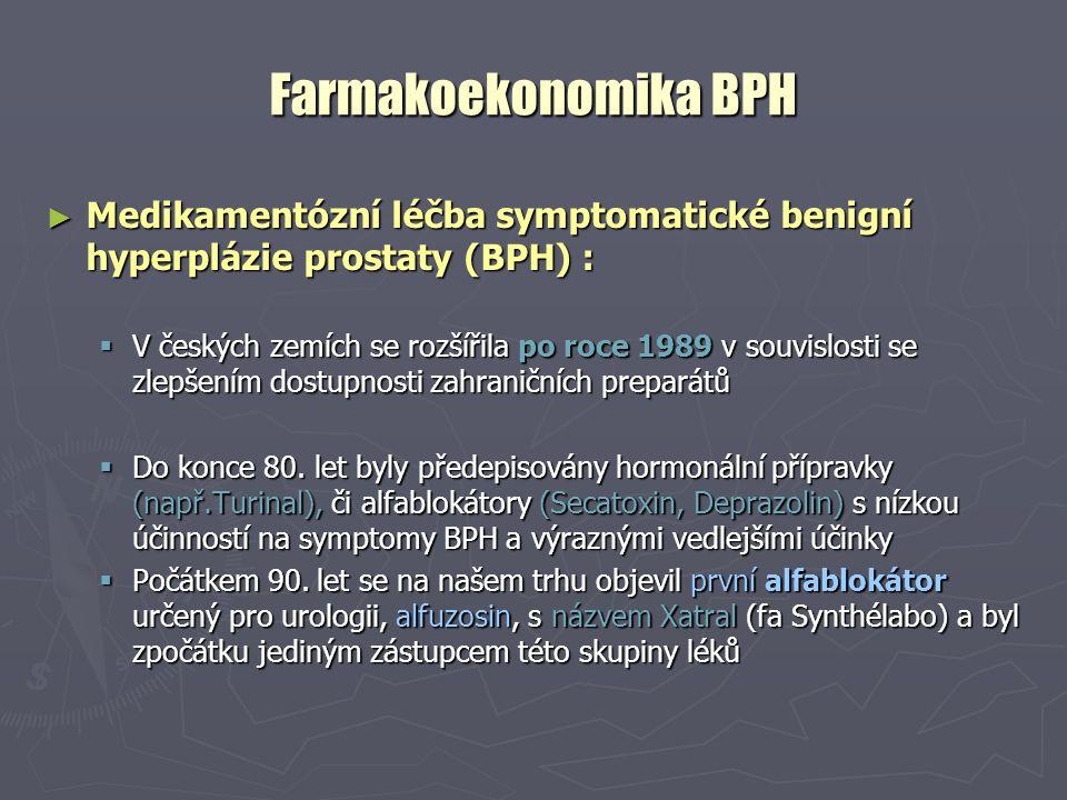 Farmakoekonomika BPH ► Medikamentózní léčba symptomatické benigní hyperplázie prostaty (BPH) :  V českých zemích se rozšířila po roce 1989 v souvislo