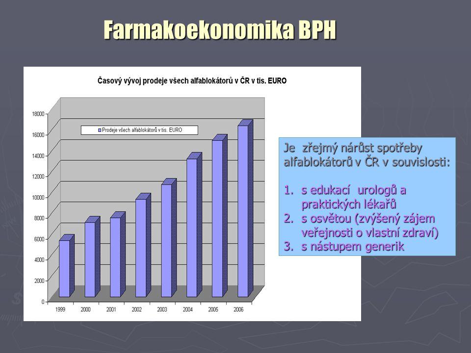 Farmakoekonomika BPH Je zřejmý nárůst spotřeby alfablokátorů v ČR v souvislosti: 1.s edukací urologů a praktických lékařů 2.s osvětou (zvýšený zájem v