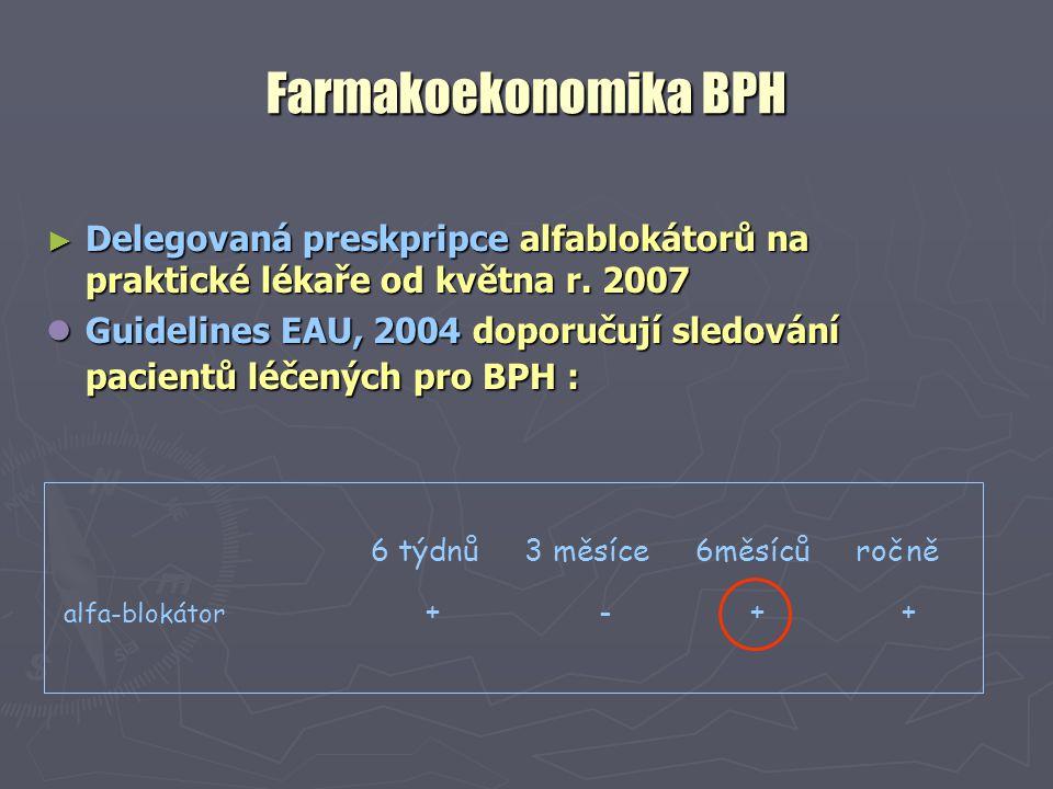 Farmakoekonomika BPH ► Delegovaná preskpripce alfablokátorů na praktické lékaře od května r. 2007 Guidelines EAU, 2004 doporučují sledování pacientů l