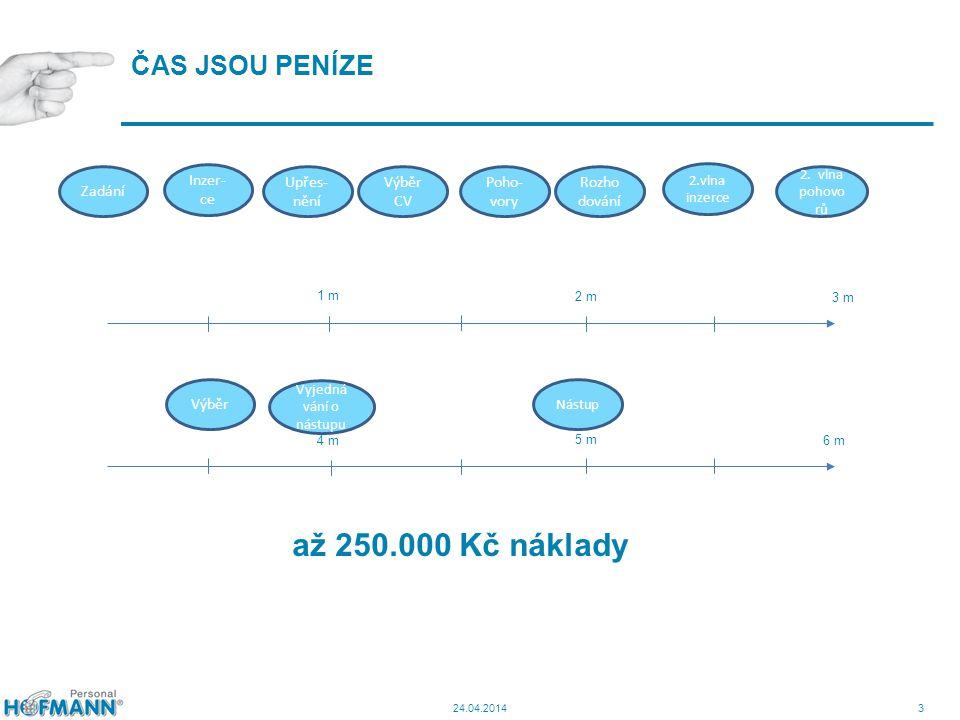 3 ČAS JSOU PENÍZE 24.04.2014 1 m 2 m 3 m Zadání Inzer- ce Upřes- nění Výběr CV Poho- vory Rozho dování 2.vlna inzerce 2.