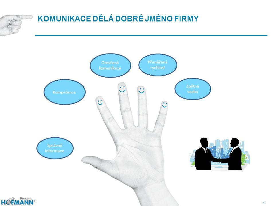 4 KOMUNIKACE DĚLÁ DOBRÉ JMÉNO FIRMY 24.04.2014 Správné informace Kompetence Otevřená komunikace Přiměřená rychlost Zpětná vazba