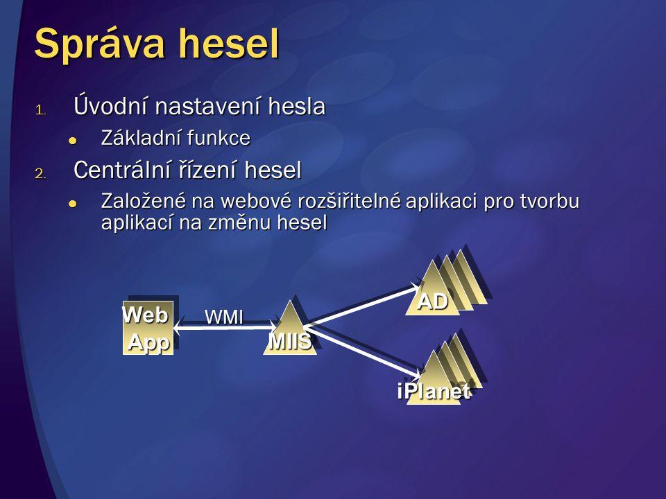 Správa hesel 1. Úvodní nastavení hesla Základní funkce Základní funkce 2.