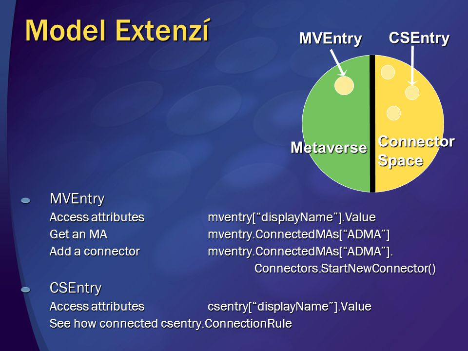 Model Extenzí MVEntry Access attributes mventry[ displayName ].Value Get an MAmventry.ConnectedMAs[ ADMA ] Add a connector mventry.ConnectedMAs[ ADMA ].
