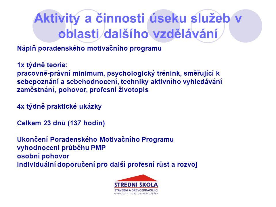 Náplň poradenského motivačního programu 1x týdně teorie: pracovně-právní minimum, psychologický trénink, směřující k sebepoznání a sebehodnocení, techniky aktivního vyhledávání zaměstnání, pohovor, profesní životopis 4x týdně praktické ukázky Celkem 23 dnů (137 hodin) Ukončení Poradenského Motivačního Programu vyhodnocení průběhu PMP osobní pohovor individuální doporučení pro další profesní růst a rozvoj