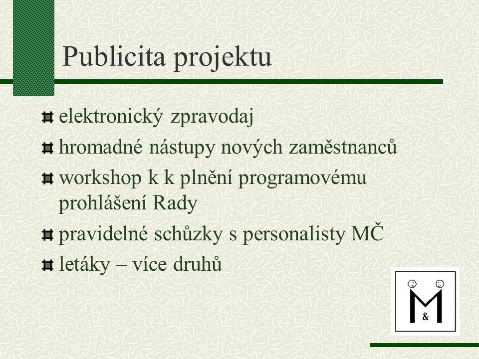 Publicita projektu elektronický zpravodaj hromadné nástupy nových zaměstnanců workshop k k plnění programovému prohlášení Rady pravidelné schůzky s personalisty MČ letáky – více druhů