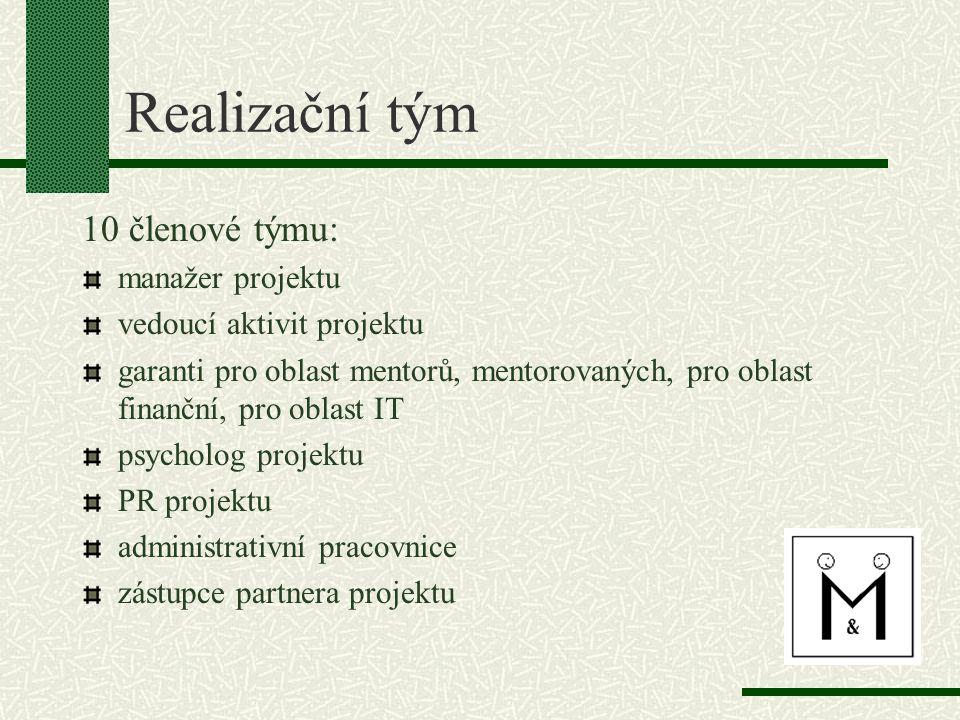 kontakt Děkuji za pozornost.Naše webové stránky: www.mentoringamagistrat.cz Ing.