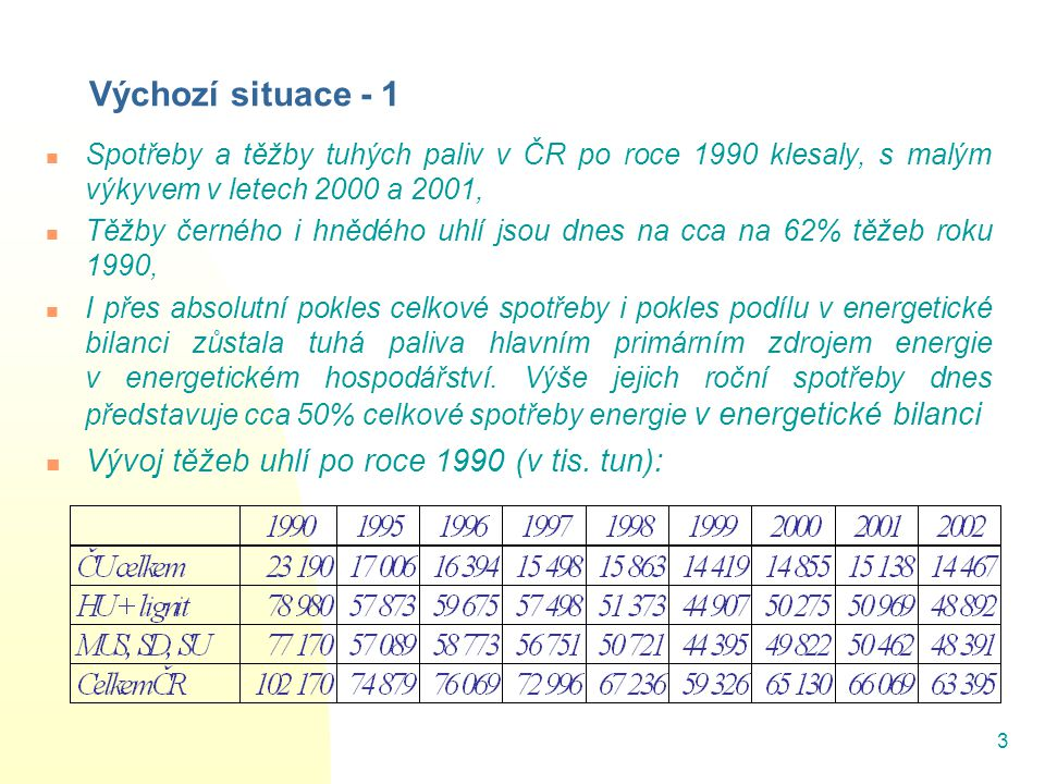 3 Výchozí situace - 1 Spotřeby a těžby tuhých paliv v ČR po roce 1990 klesaly, s malým výkyvem v letech 2000 a 2001, Těžby černého i hnědého uhlí jsou