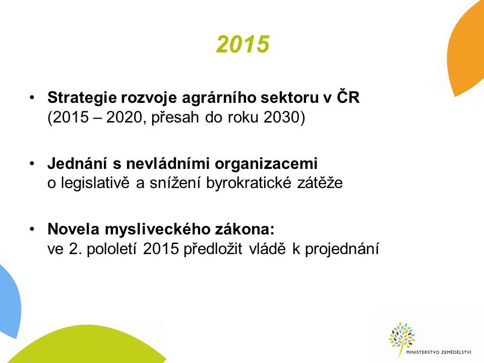 2015 Strategie rozvoje agrárního sektoru v ČR (2015 – 2020, přesah do roku 2030) Jednání s nevládními organizacemi o legislativě a snížení byrokratické zátěže Novela mysliveckého zákona: ve 2.