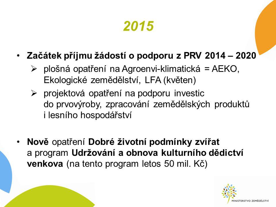 2015 Začátek příjmu žádostí o podporu z PRV 2014 – 2020  plošná opatření na Agroenvi-klimatická = AEKO, Ekologické zemědělství, LFA (květen)  projektová opatření na podporu investic do prvovýroby, zpracování zemědělských produktů i lesního hospodářství Nově opatření Dobré životní podmínky zvířat a program Udržování a obnova kulturního dědictví venkova (na tento program letos 50 mil.