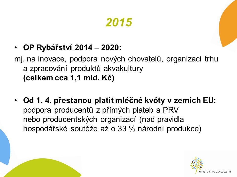 2015 OP Rybářství 2014 – 2020: mj.