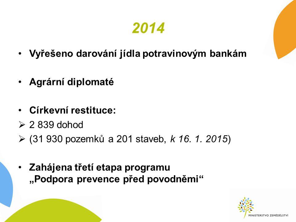 2014 Vyřešeno darování jídla potravinovým bankám Agrární diplomaté Církevní restituce:  2 839 dohod  (31 930 pozemků a 201 staveb, k 16.