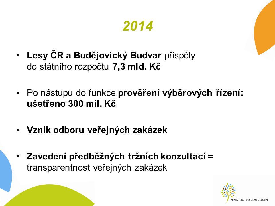 2014 Lesy ČR a Budějovický Budvar přispěly do státního rozpočtu 7,3 mld.
