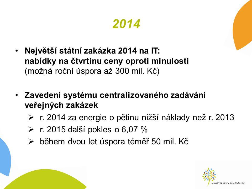 2014 Největší státní zakázka 2014 na IT: nabídky na čtvrtinu ceny oproti minulosti (možná roční úspora až 300 mil.