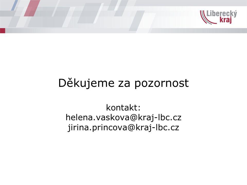 Děkujeme za pozornost kontakt: helena.vaskova@kraj-lbc.cz jirina.princova@kraj-lbc.cz