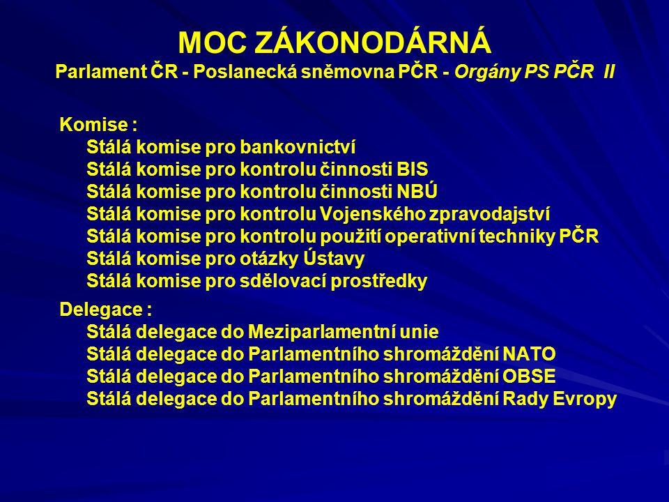 MOC ZÁKONODÁRNÁ Parlament ČR - Poslanecká sněmovna PČR - Orgány PS PČR II Komise : Stálá komise pro bankovnictví Stálá komise pro kontrolu činnosti BI