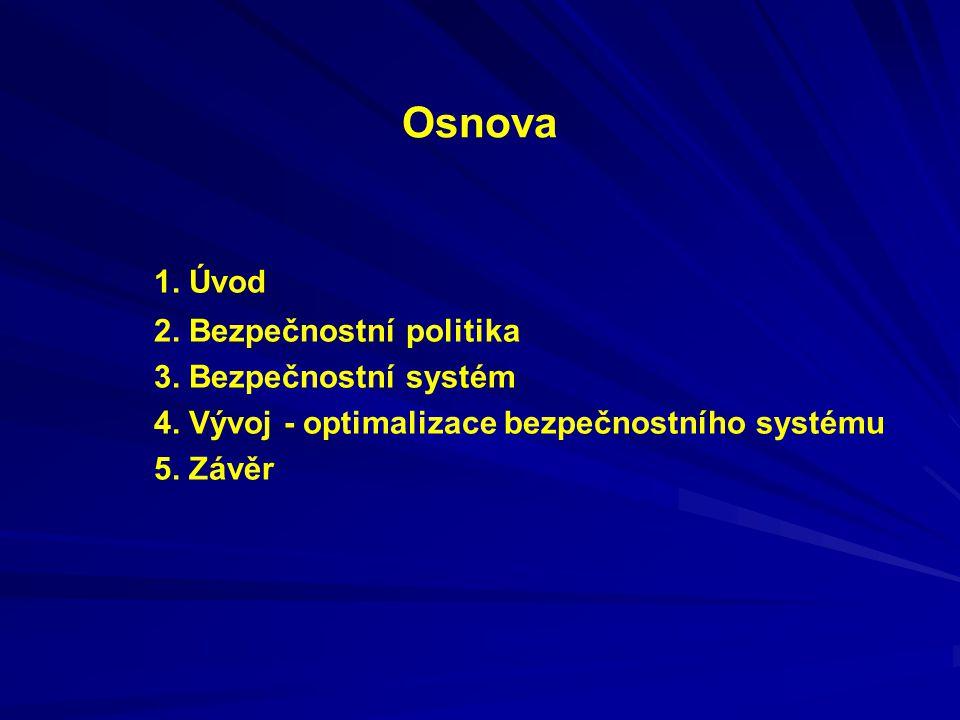 Osnova 1. Úvod 2. Bezpečnostní politika 3. Bezpečnostní systém 4. Vývoj - optimalizace bezpečnostního systému 5. Závěr