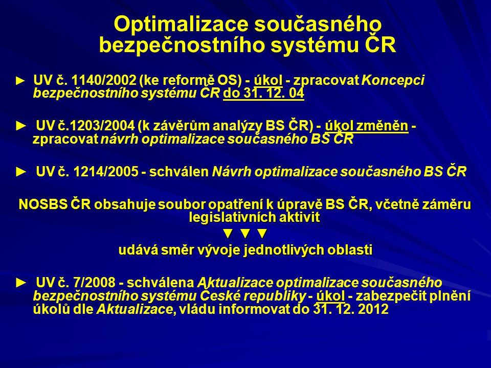 Optimalizace současného bezpečnostního systému ČR úkol ► UV č. 1140/2002 (ke reformě OS) - úkol - zpracovat Koncepci bezpečnostního systému ČR do 31.