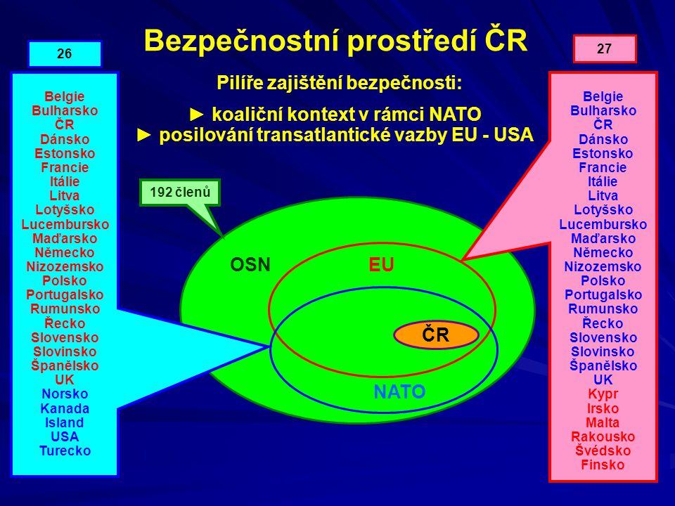 Bezpečnostní prostředí ČR OSN EU NATO ČR ► koaliční kontext v rámci NATO ► posilování transatlantické vazby EU - USA Pilíře zajištění bezpečnosti: Bel