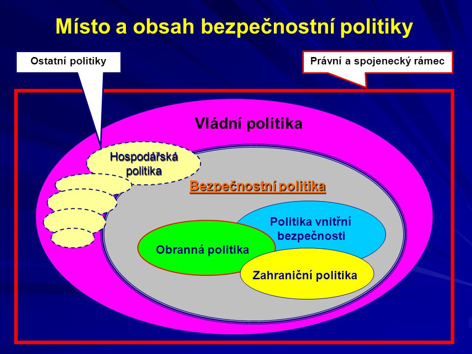 Doporučená literatura ► P.Zeman a kol., Česká bezpečnostní terminologie, VA Brno, 2003 ► Autor.