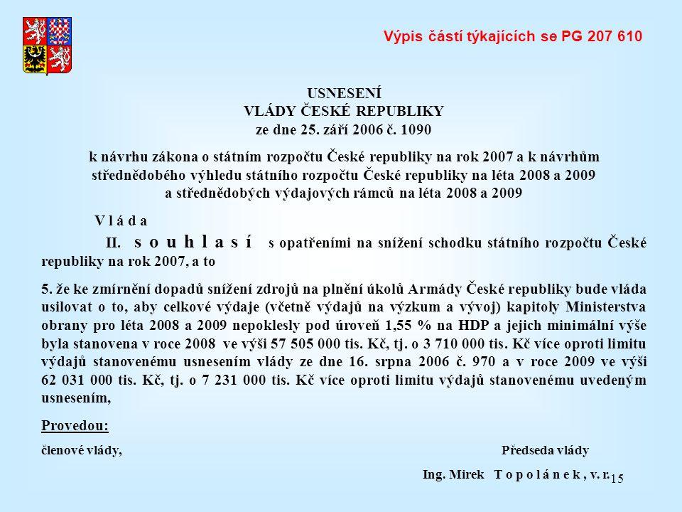 15 USNESENÍ VLÁDY ČESKÉ REPUBLIKY ze dne 25. září 2006 č. 1090 k návrhu zákona o státním rozpočtu České republiky na rok 2007 a k návrhům střednědobéh