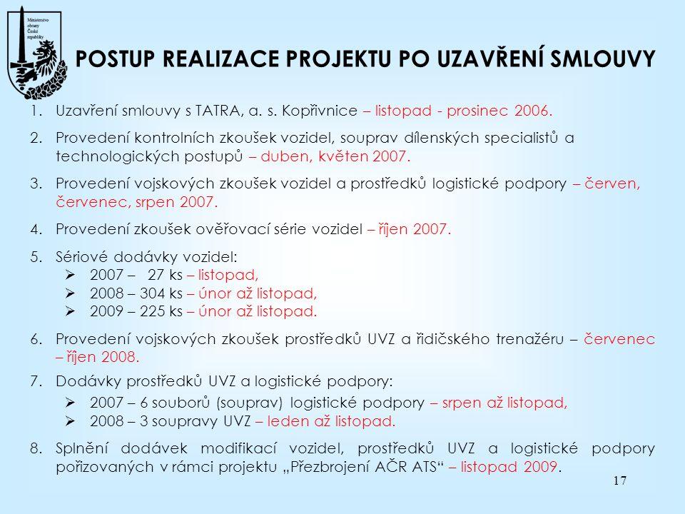 17 POSTUP REALIZACE PROJEKTU PO UZAVŘENÍ SMLOUVY 1.Uzavření smlouvy s TATRA, a. s. Kopřivnice – listopad - prosinec 2006. 2.Provedení kontrolních zkou