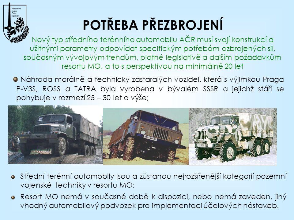 2 POTŘEBA PŘEZBROJENÍ Náhrada morálně a technicky zastaralých vozidel, která s výjimkou Praga P-V3S, ROSS a TATRA byla vyrobena v bývalém SSSR a jejichž stáří se pohybuje v rozmezí 25 – 30 let a výše; Střední terénní automobily jsou a zůstanou nejrozšířenější kategorií pozemní vojenské techniky v resortu MO; Resort MO nemá v současné době k dispozici, nebo nemá zaveden, jiný vhodný automobilový podvozek pro implementaci účelových nástaveb.