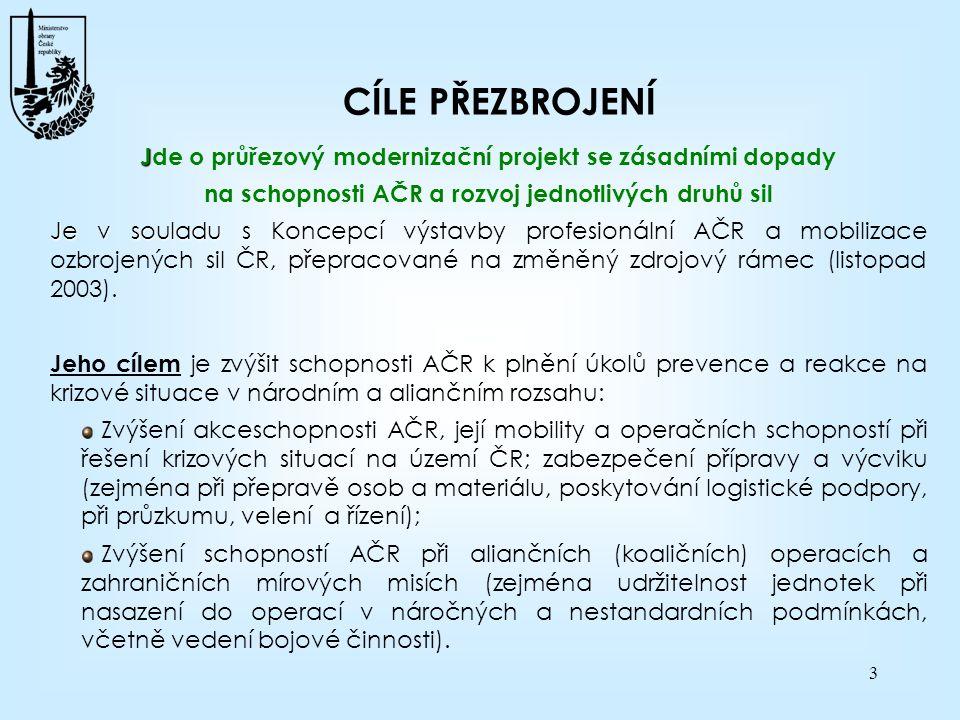 4 ÚČEL PŘEZBROJENÍ ATS budou jediným a hlavním typem vojenských zabezpečovacích vozidel této kategorie v AČR.
