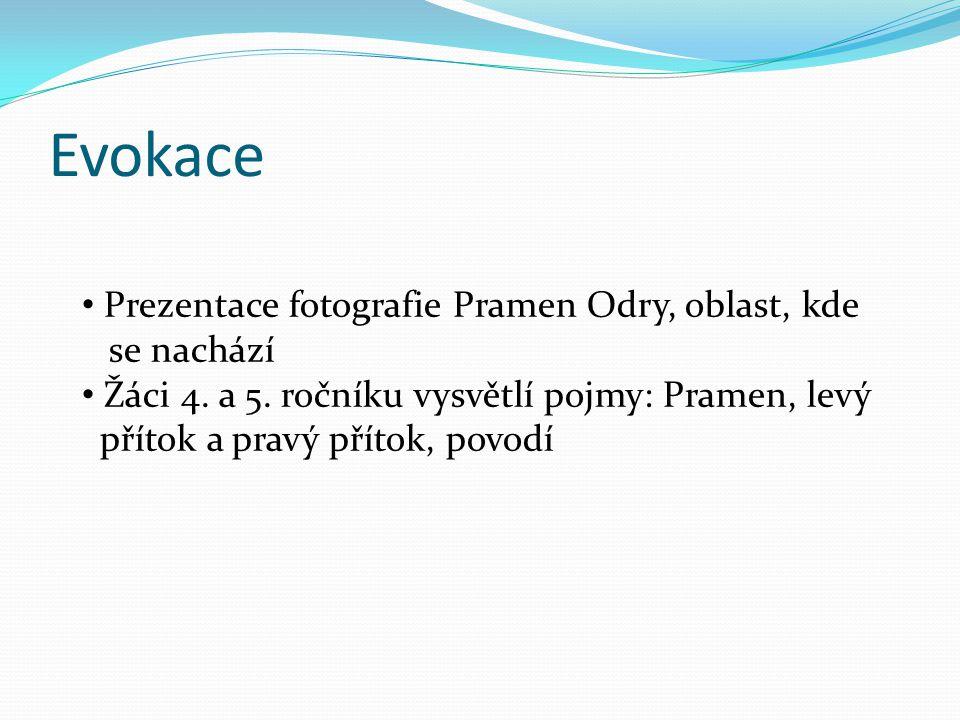 Evokace Prezentace fotografie Pramen Odry, oblast, kde se nachází Žáci 4.