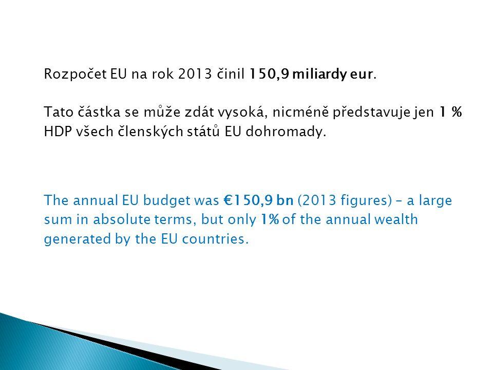 Rozpočet EU na rok 2013 činil 150,9 miliardy eur. Tato částka se může zdát vysoká, nicméně představuje jen 1 % HDP všech členských států EU dohromady.