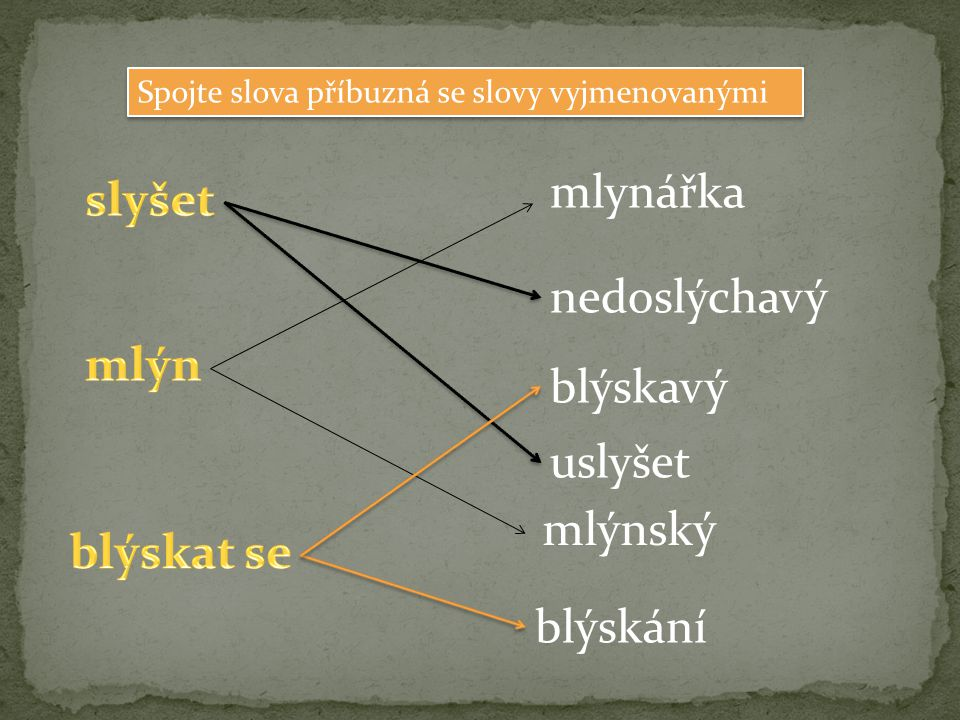 polykat