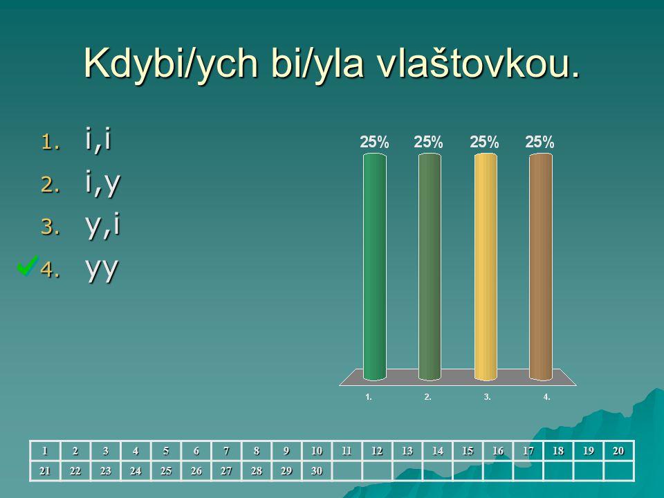 Kdybi/ych bi/yla vlaštovkou. 1. i,i 2. i,y 3. y,i 4.