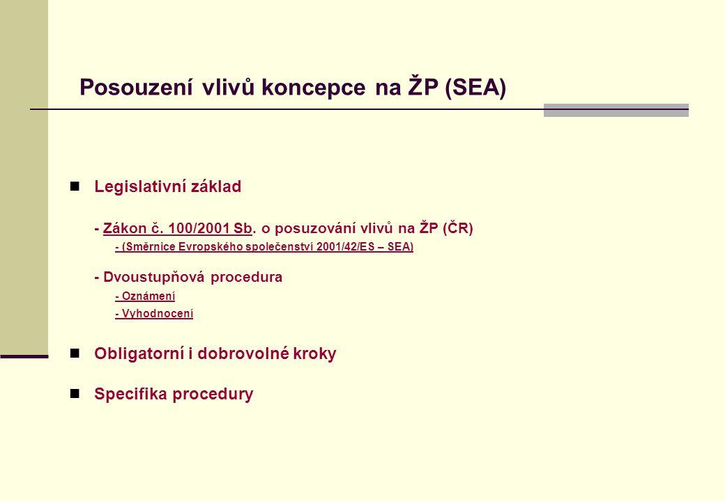 Cíle procedury SEA Vyhodnotit vlivy koncepce na ŽP (Naturu 2000, veřejné zdraví) Doporučit zmírňovací opatření, varianty řešení, apod.