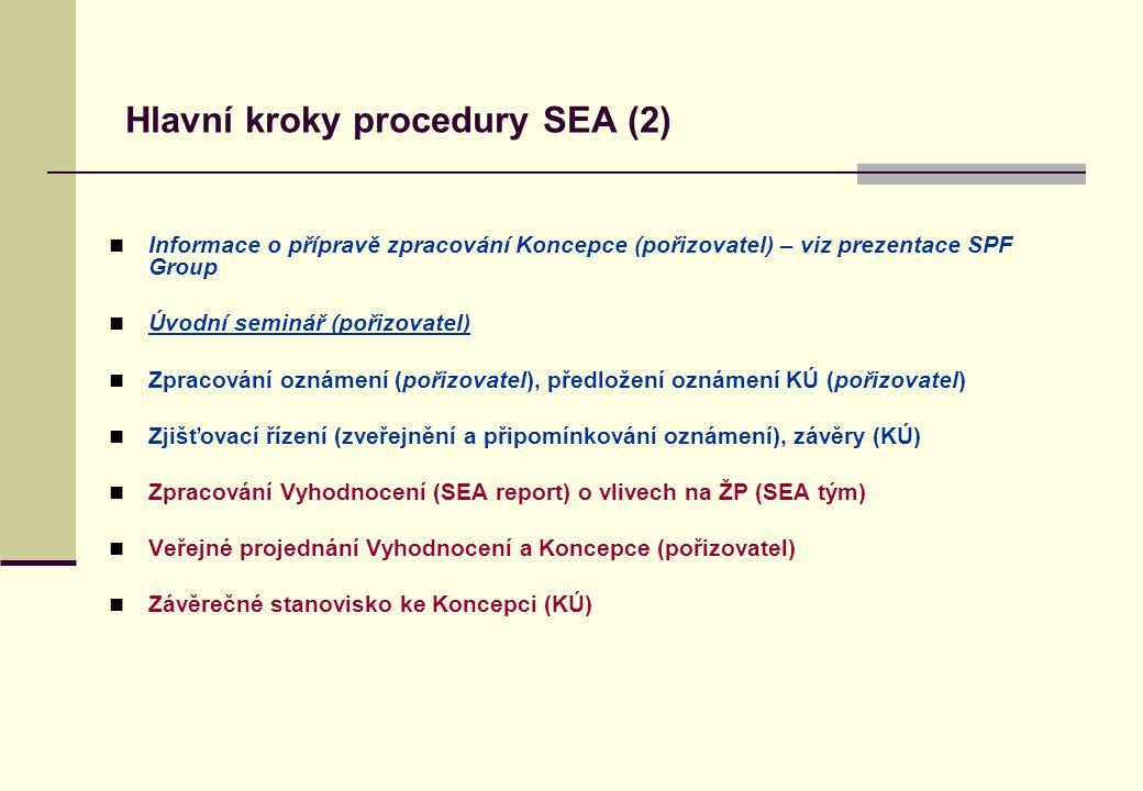 Hlavní kroky procedury SEA (2) Informace o přípravě zpracování Koncepce (pořizovatel) – viz prezentace SPF Group Úvodní seminář (pořizovatel) Zpracová