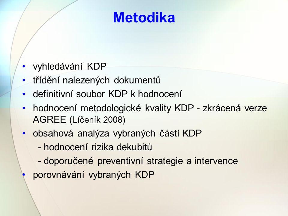 Metodika vyhledávání KDP třídění nalezených dokumentů definitivní soubor KDP k hodnocení hodnocení metodologické kvality KDP - zkrácená verze AGREE (