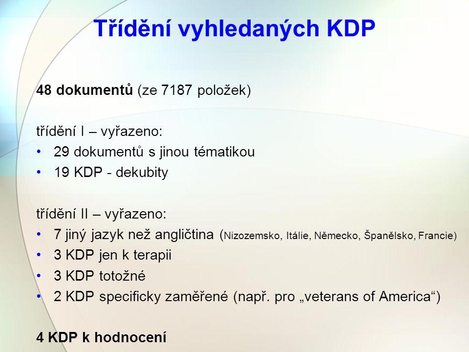 Třídění vyhledaných KDP 48 dokumentů (ze 7187 položek) třídění I – vyřazeno: 29 dokumentů s jinou tématikou 19 KDP - dekubity třídění II – vyřazeno: 7 jiný jazyk než angličtina ( Nizozemsko, Itálie, Německo, Španělsko, Francie) 3 KDP jen k terapii 3 KDP totožné 2 KDP specificky zaměřené (např.