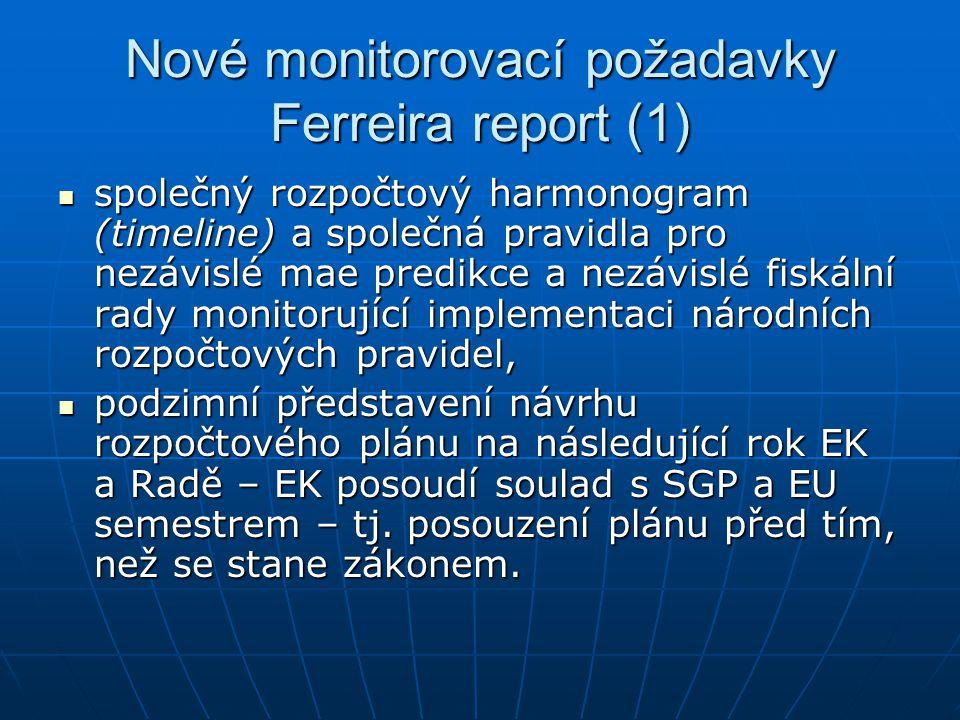 Nové monitorovací požadavky Ferreira report (1) společný rozpočtový harmonogram (timeline) a společná pravidla pro nezávislé mae predikce a nezávislé fiskální rady monitorující implementaci národních rozpočtových pravidel, společný rozpočtový harmonogram (timeline) a společná pravidla pro nezávislé mae predikce a nezávislé fiskální rady monitorující implementaci národních rozpočtových pravidel, podzimní představení návrhu rozpočtového plánu na následující rok EK a Radě – EK posoudí soulad s SGP a EU semestrem – tj.