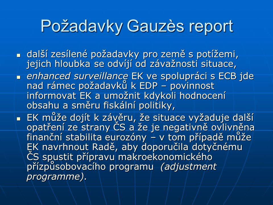 Požadavky Gauzès report další zesílené požadavky pro země s potížemi, jejich hloubka se odvíjí od závažnosti situace, další zesílené požadavky pro země s potížemi, jejich hloubka se odvíjí od závažnosti situace, enhanced surveillance EK ve spolupráci s ECB jde nad rámec požadavků k EDP – povinnost informovat EK a umožnit kdykoli hodnocení obsahu a směru fiskální politiky, enhanced surveillance EK ve spolupráci s ECB jde nad rámec požadavků k EDP – povinnost informovat EK a umožnit kdykoli hodnocení obsahu a směru fiskální politiky, EK může dojít k závěru, že situace vyžaduje další opatření ze strany ČS a že je negativně ovlivněna finanční stabilita eurozóny – v tom případě může EK navrhnout Radě, aby doporučila dotyčnému ČS spustit přípravu makroekonomického přízpůsobovacího programu (adjustment programme).