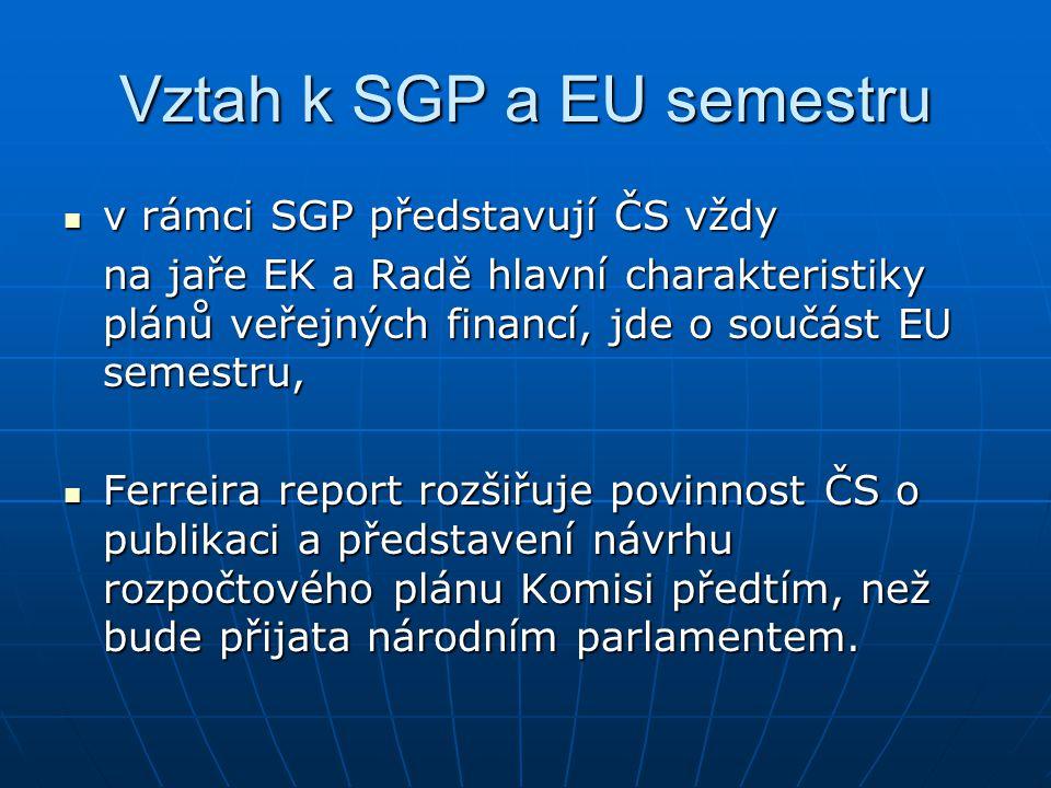 Vztah k SGP a EU semestru v rámci SGP představují ČS vždy v rámci SGP představují ČS vždy na jaře EK a Radě hlavní charakteristiky plánů veřejných financí, jde o součást EU semestru, Ferreira report rozšiřuje povinnost ČS o publikaci a představení návrhu rozpočtového plánu Komisi předtím, než bude přijata národním parlamentem.