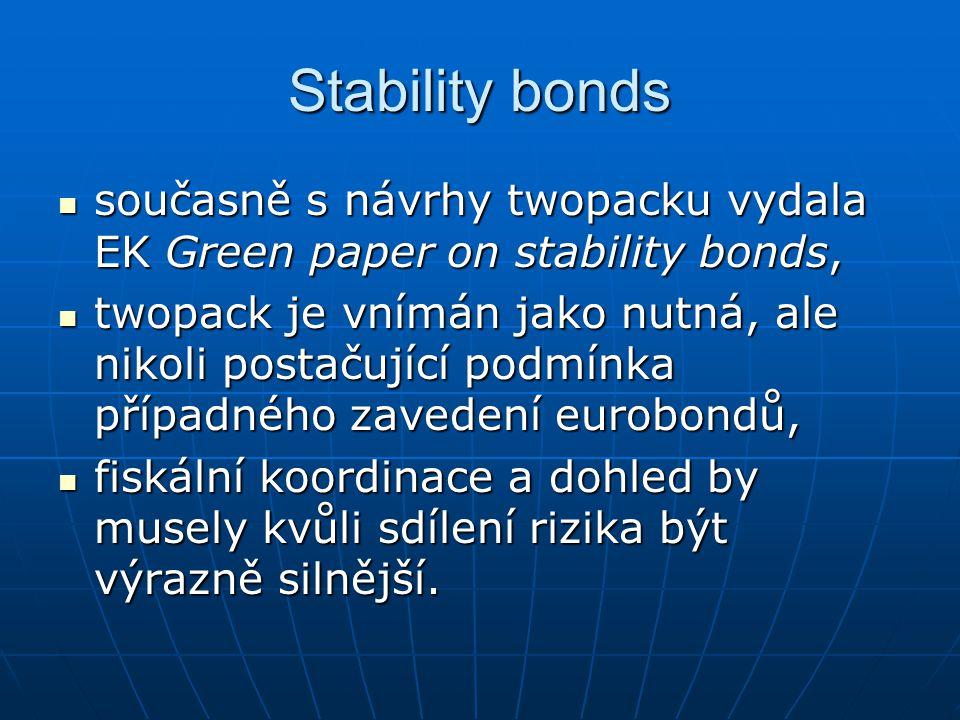 Stability bonds současně s návrhy twopacku vydala EK Green paper on stability bonds, současně s návrhy twopacku vydala EK Green paper on stability bonds, twopack je vnímán jako nutná, ale nikoli postačující podmínka případného zavedení eurobondů, twopack je vnímán jako nutná, ale nikoli postačující podmínka případného zavedení eurobondů, fiskální koordinace a dohled by musely kvůli sdílení rizika být výrazně silnější.